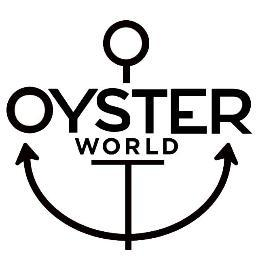 Oyster Podcast: Travel